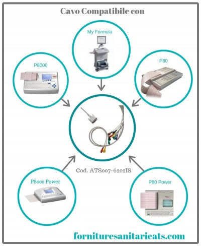 Cavo Ecg 10 Derivazioni Terminale Snap Compatibile Esaote  P80, P8000, P80 Six, P8000 Power
